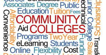 Community Colleges Word Cloud on White Background